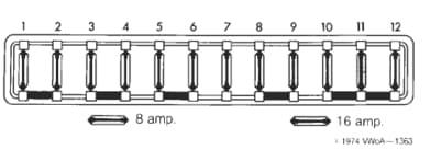 Volkswagen Bus Secend Generation T2 - fuse box