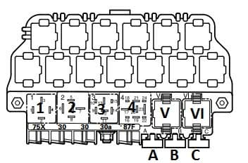Volkswagen Passat B5 FL - fuse box - auxiliary relay panel