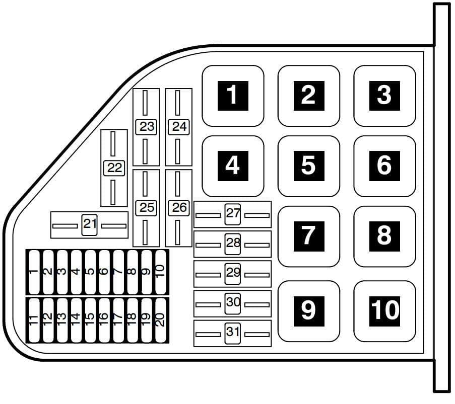 Volkswagen Phaeton - fuse box in right plenum chamber