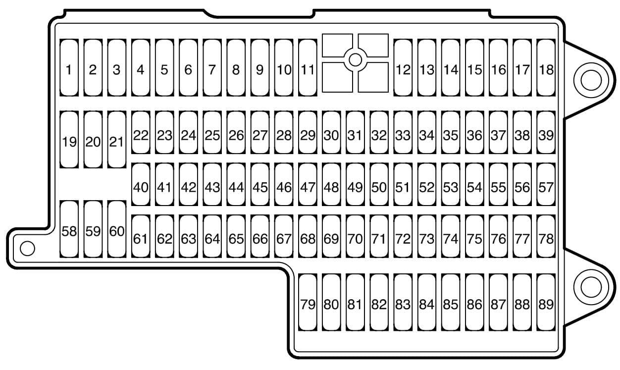 Volkswagen Phaeton - fuse box - instrument panel