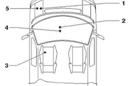 Volkswagen Transporter T5 ESSENTIALS - fuse box location