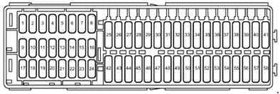 Volkswagen Caddy - fuse box diagram - fitting location of fuse holder C (C -SC-)
