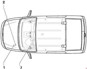 Volkswagen Caddy - fuse box diagram - location