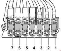 Volkswagen Crafter - fuse box diagram -Fuses (SA) on fuse holder, on the battery (2)