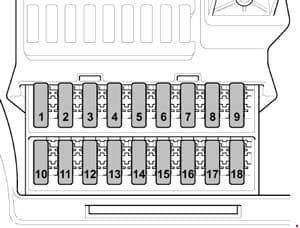 Volkswagen Crafter - fuse box diagram -Fuses (SB) on fuse carrier B, left A-pillar