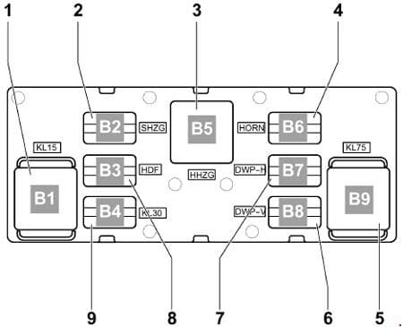 Volkswagen Golf (1K) - fuse box diagram - relay assignment on relay carrier on oboard supply control unit
