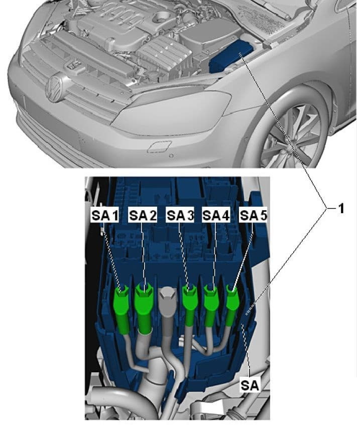 Volkswagen Golf - fuse box diagram - component fuse panel A -SC-