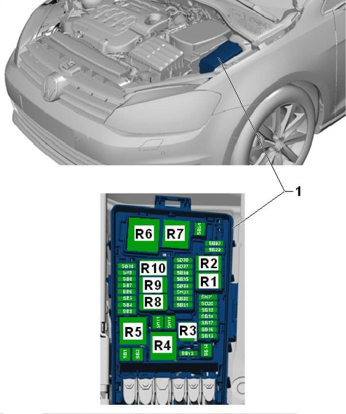 Volkswagen Golf - fuse box diagram - component fuse panel B -SC-