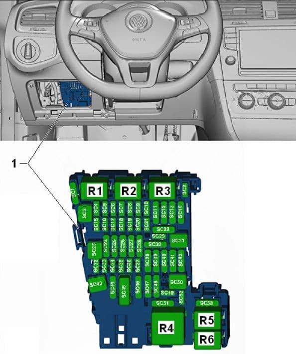 Volkswagen Golf - fuse box diagram - component fuse panel C -SC-