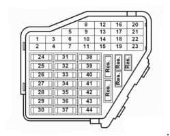 Volkswagen Golf - fuse box diagram - instrument panel