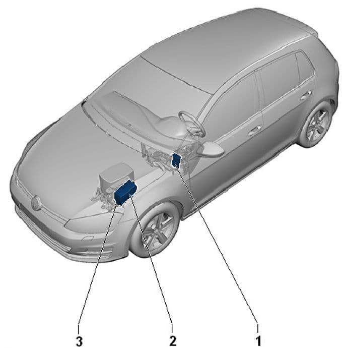 Volkswagen Golf - fuse box diagram - location