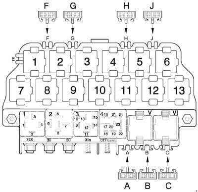Volkswagen New Beetle - fuse box diagram - fuses on the 13 position additional relay carrier above the relay plate