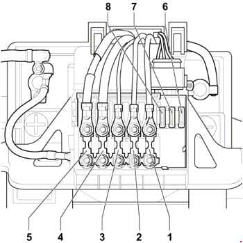 Volkswagen New Beetle - fuse box diagram - fuses-(S) - on fuse holder/battery