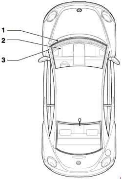 Volkswagen New Beetle - fuse box diagram - location