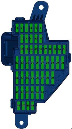 Volkswagen Passat B7 - fuse box diagram - Fuse holder C -SC- , on left of dash panel