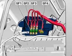 Volkswagen Passat B7 - fuse box diagram - Fuse holder F -SF- , luggage compartment, left rear (BWS)