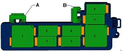 Volkswagen Passat B7 - fuse box diagram - Safety cutout under dash panel, driver side