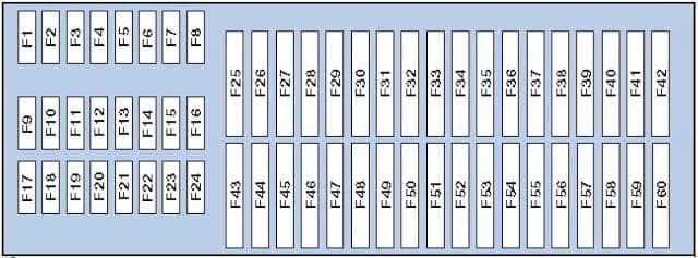 Volkswagen Tiguan - fuse box diagram