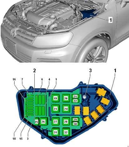 Volkswagen Toured - fuse box diagram -engine compartment relay & fuse box (3.0l, V6 diesel engine (CASA, CASD, CATA))