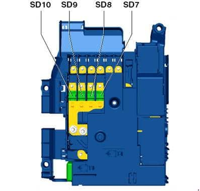 Volkswagen Toured - fuse box diagram -fuses and relay position assignment in pre-fuse box, under driver seat