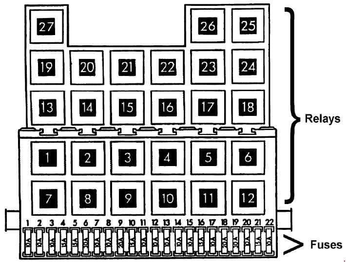 Volkswagen Transporter T4 - fuse box diagram