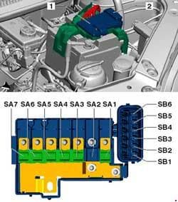Volkswagen UP! - fuse box diagram - fitting location fuse holder A -SA-