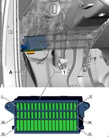 Volkswagen UP! - fuse box diagram - fitting location fuse holder C -SC-