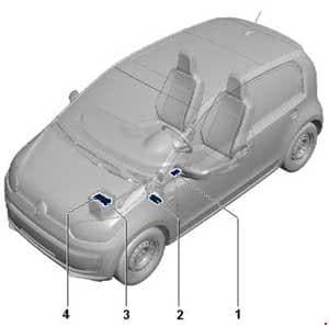 Volkswagen UP! - fuse box diagram - location