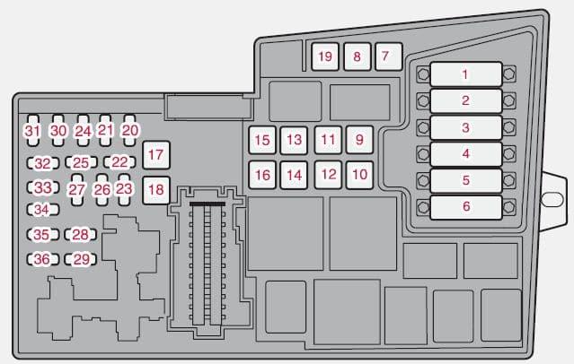 Volvo C30 - fuse box - engine compartment