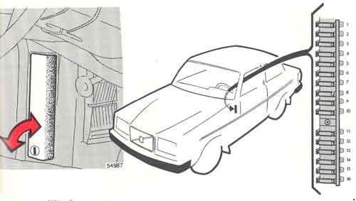 Volvo 240 - fuse box diagram