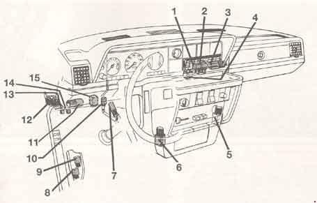 Volvo 240 - fuse box diagram - relay