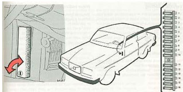 Volvo 240 - fuse box - instrument panel