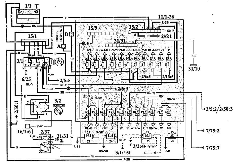 Volvo 740 - fuse box diagram