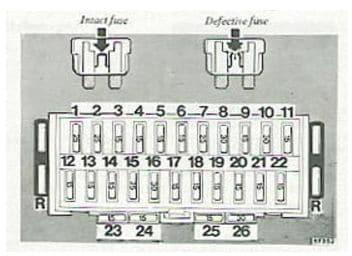 Volvo 760 - fuse box -  instrument panel