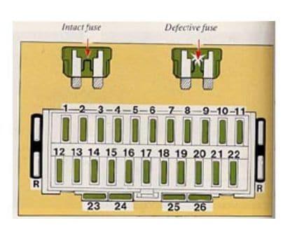 Volvo 780 - fuse box - instrument panel