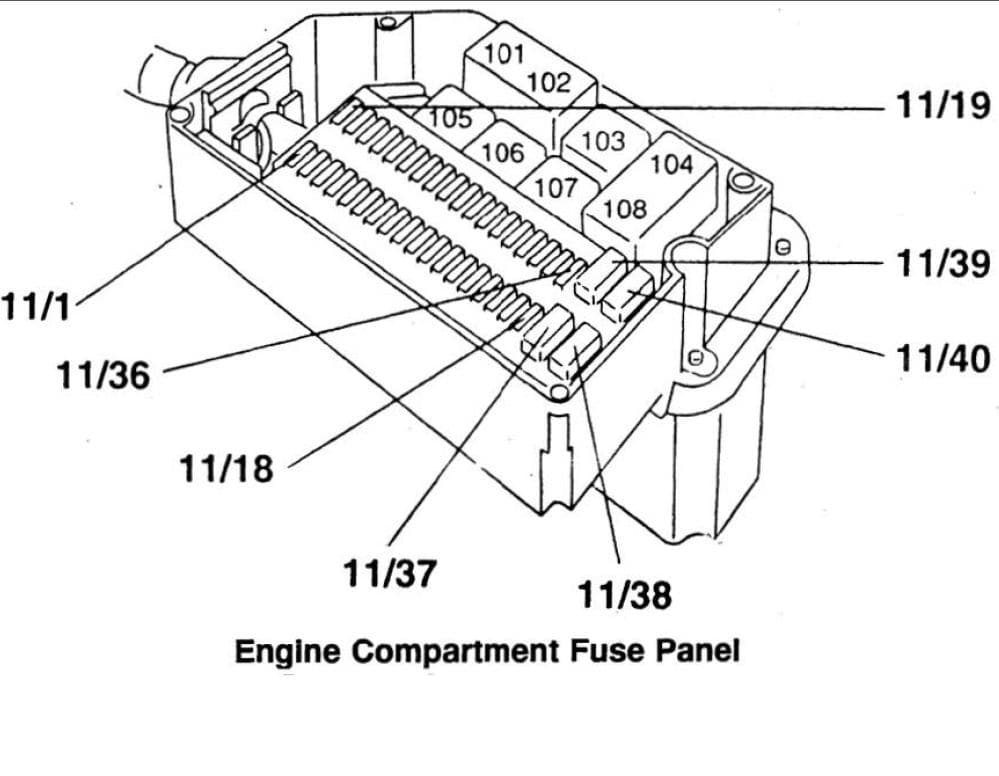 Volvo 850 - fuse box diagram - engine compartment