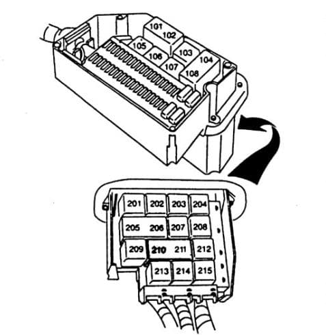 volvo 850 - fuse box diagram - engine relay box