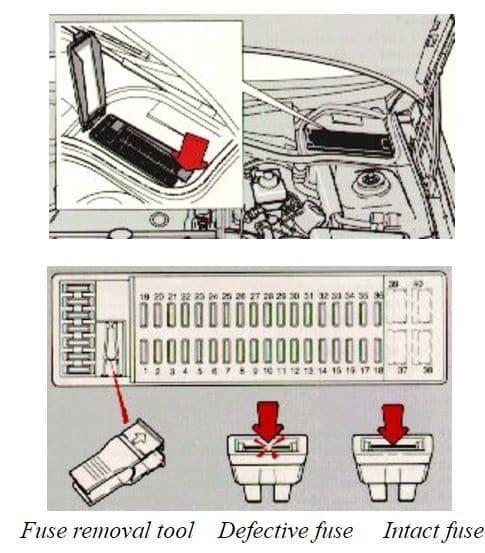 Volvo 850 - fuse box - engine compartment