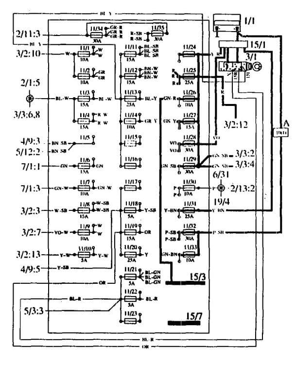 Volvo 960 - fuse box diagram