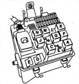 Volvo 960 - fuse box diagram - relay box