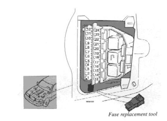 Volvo 960 - fuse box - passeneger compartment