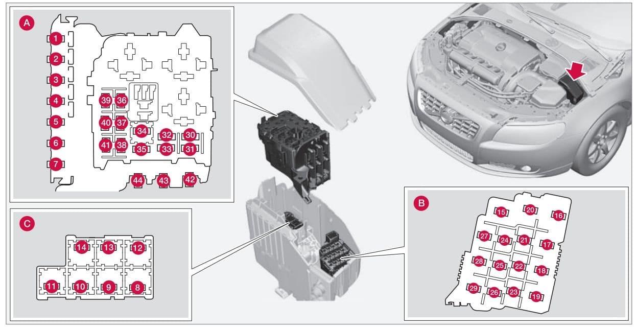 Volvo-V60 - fuse box - engine compartment