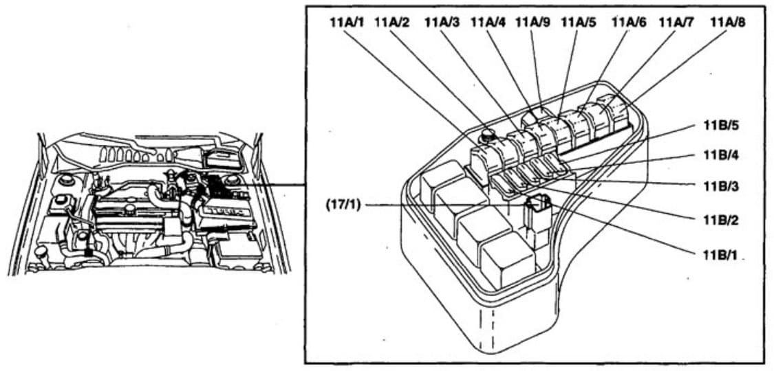 Volvo C70 - fuse box diagram - engine compartment fuse relay/box