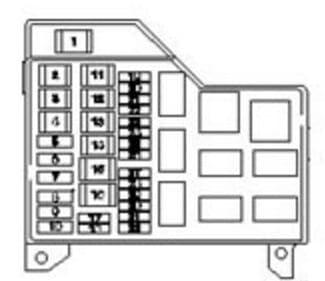 Volvo S40 - fuse box - engine compartment