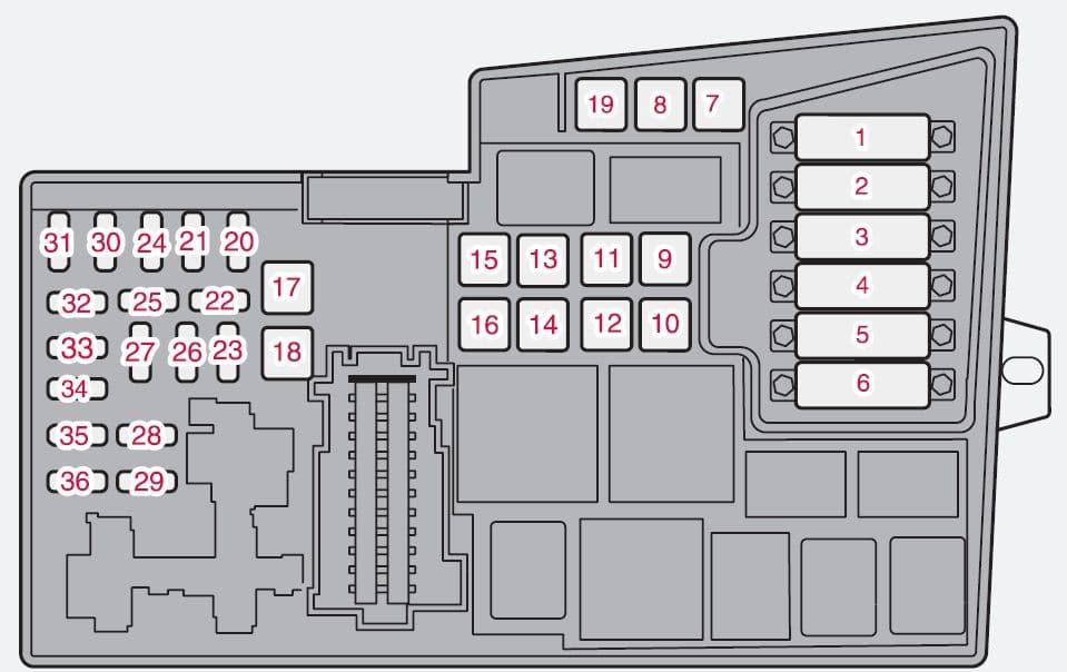 Volvo S40 mk2 - fuse box - engine compartment