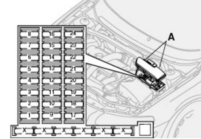 Volvo S80 - fuse box - engine compartment