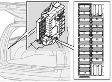 Volvo S80 - fuse box - trunk