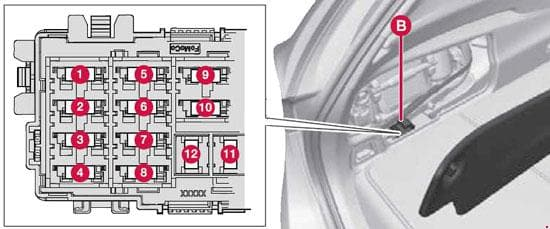 Volvo V60 - fuse box diagram - in the cargo
