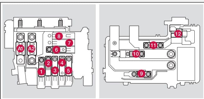 Volvo V60 - fuse box - engine compartment (cold zone start/stop only)