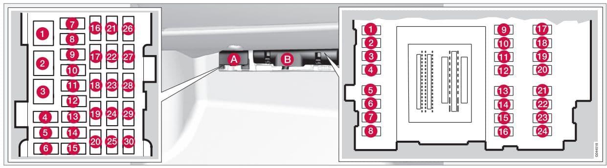 Volvo V60 - fuse box - glove compartment